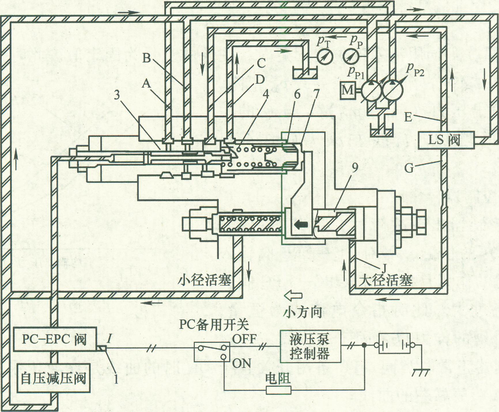 小松挖掘机液压系统pc阀的工作原理